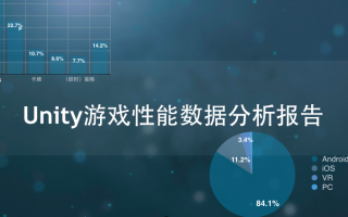 UWA发布Unity游戏性能数据分析报告