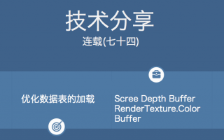 技术分享连载(七十四)