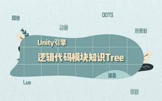 Unity引擎逻辑代码模块知识Tree